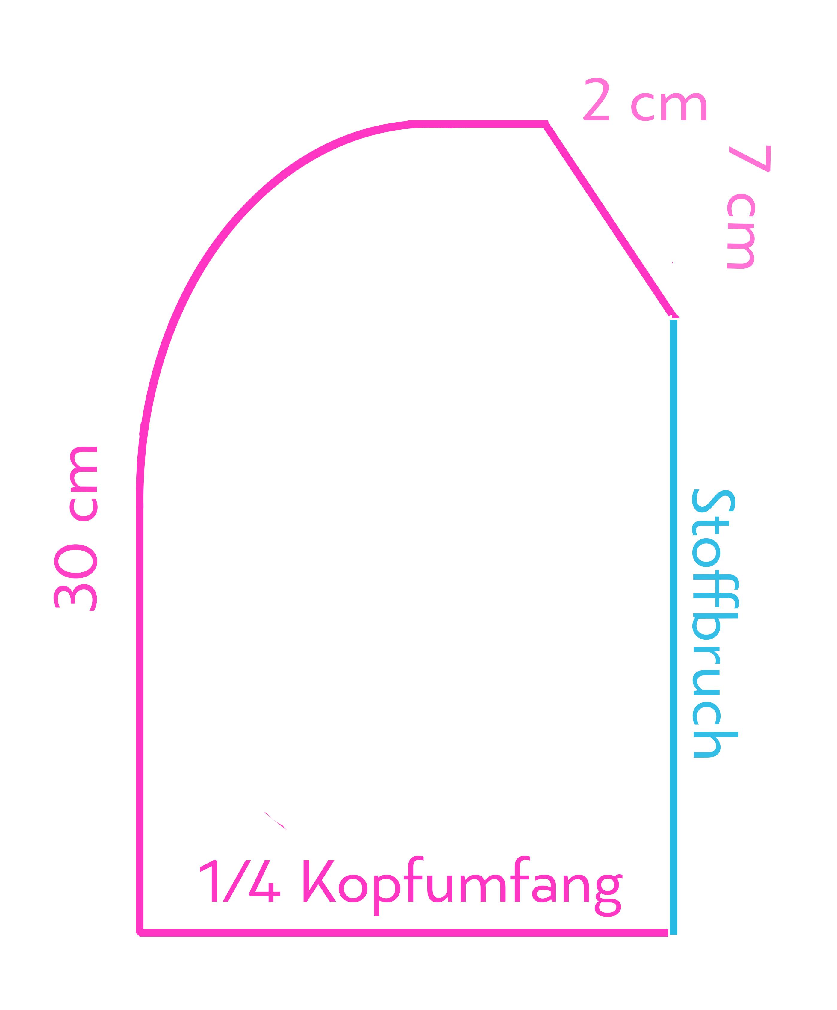 DIY Beanie-Mütze | Blog • alles-fuer-selbermacher